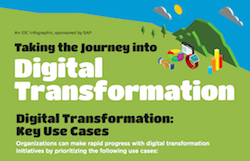 taking-the-journey-into-digital-transformation-with-sap-cloud-platform