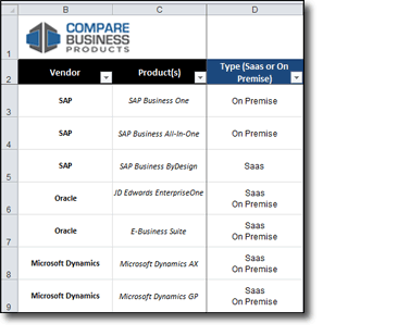general erp comparison guide It would be nice to include in this presentation vienna advantage erp (open source, web &amp cloud based erp system) find more on wwwviennaadvantagecom.