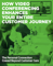 How Video Conferencing Enhances Your Entire Customer Journey